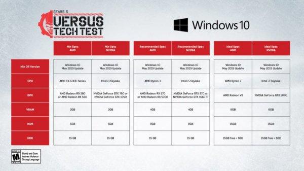 《战争机器5》多人多模式B测 7月下旬正式展开