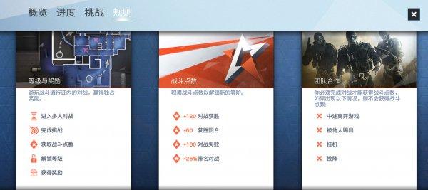 《彩虹六号》通行证上线 完成7个阶段获独占奖励