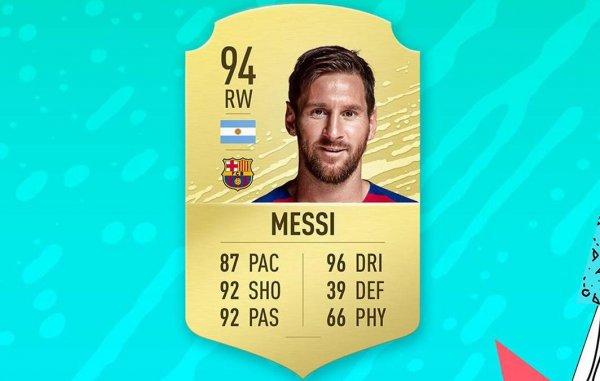 《FIFA20》球员能力值发布 梅罗占据前两位内马尔第三